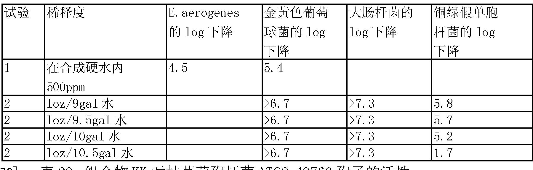 Figure CN1909808BD00621
