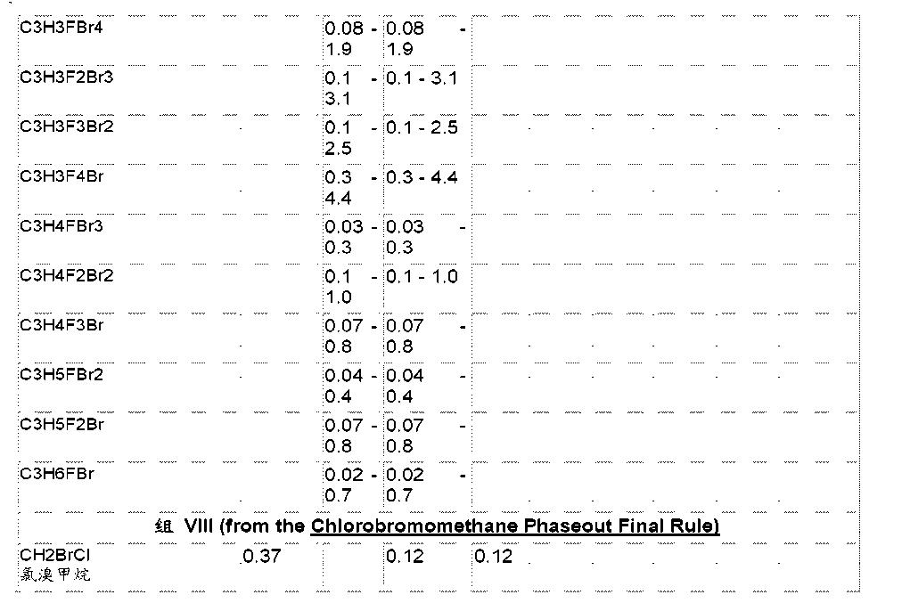 Figure CN102641566BD00161