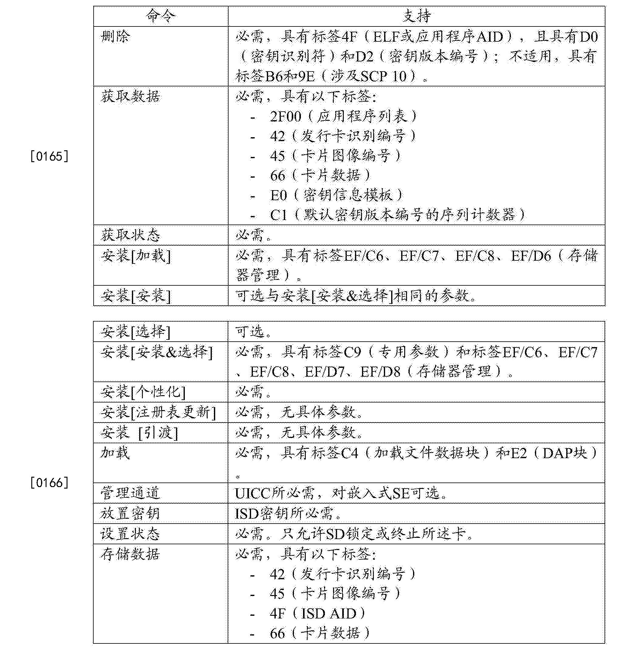Figure CN104025507BD00202