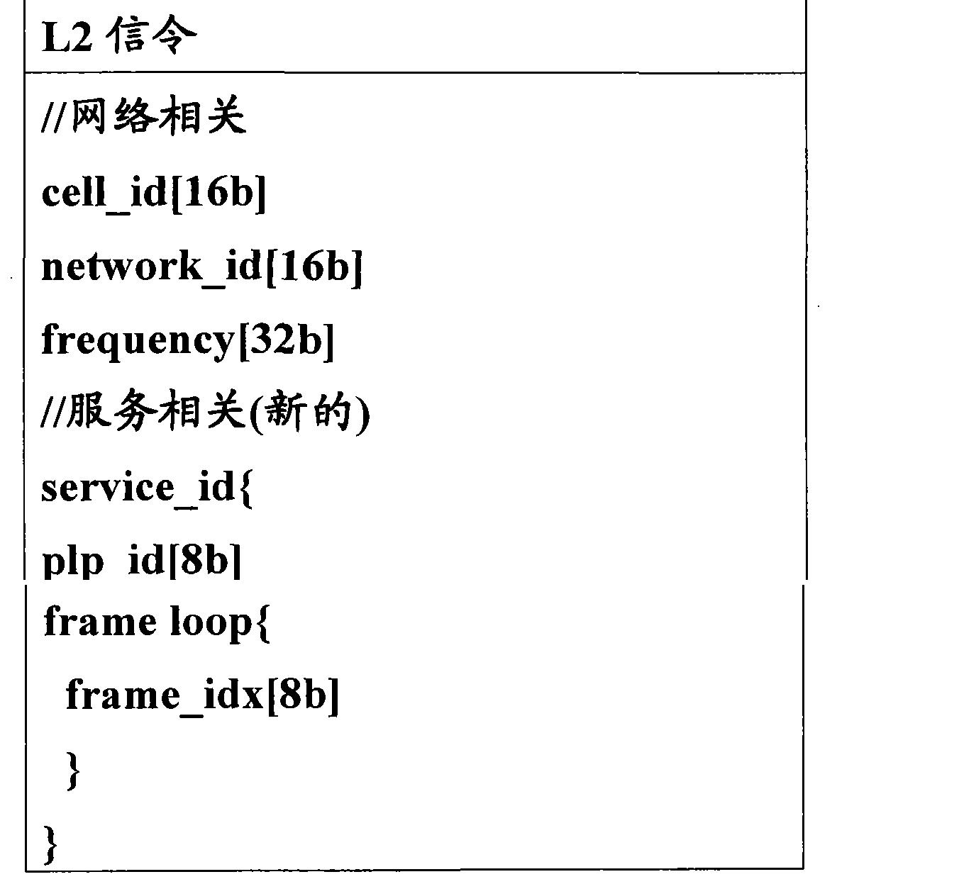 Figure CN101971533BD00112