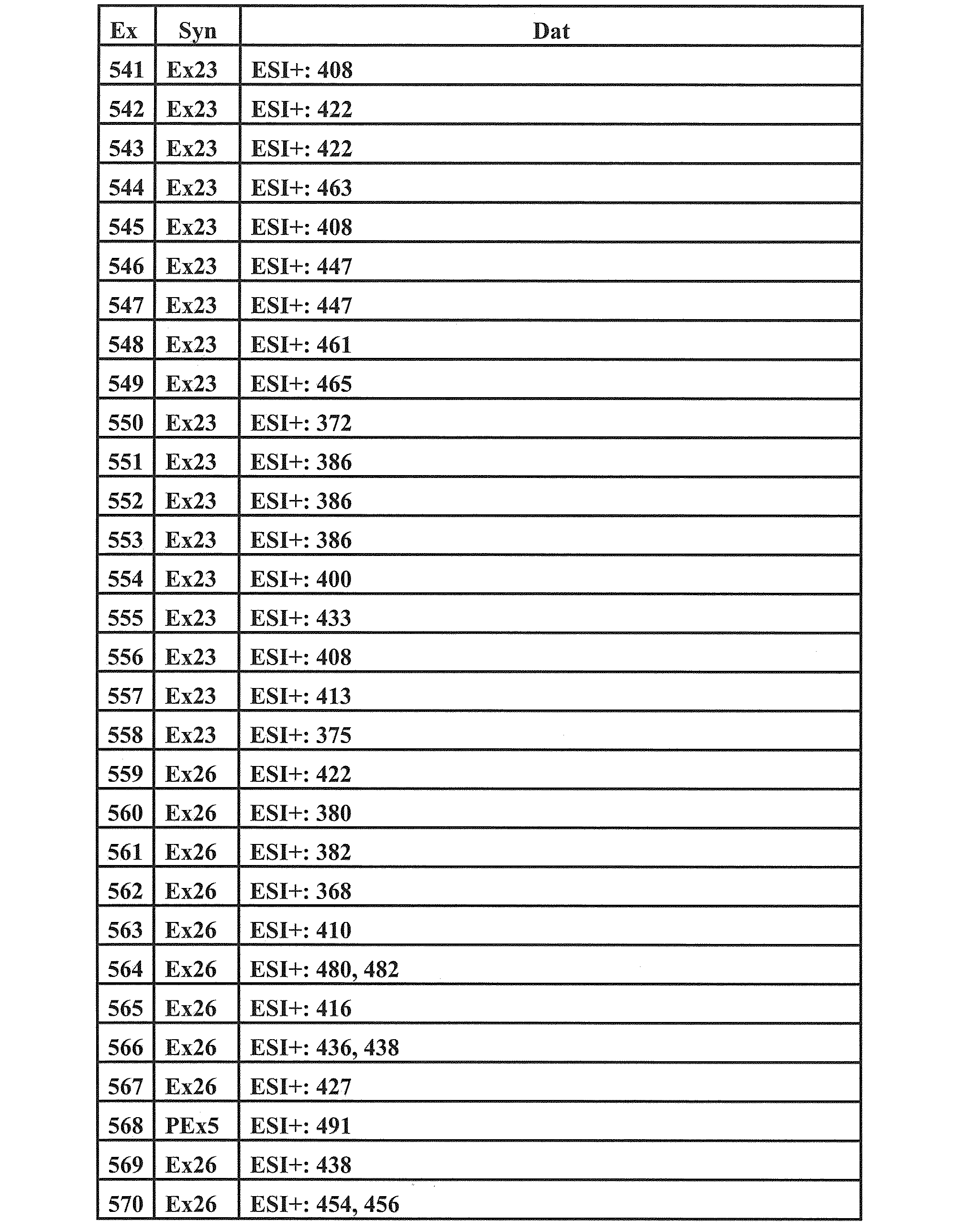 Figure JPOXMLDOC01-appb-T000147