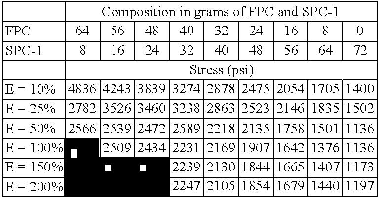 Figure US06982310-20060103-C00001
