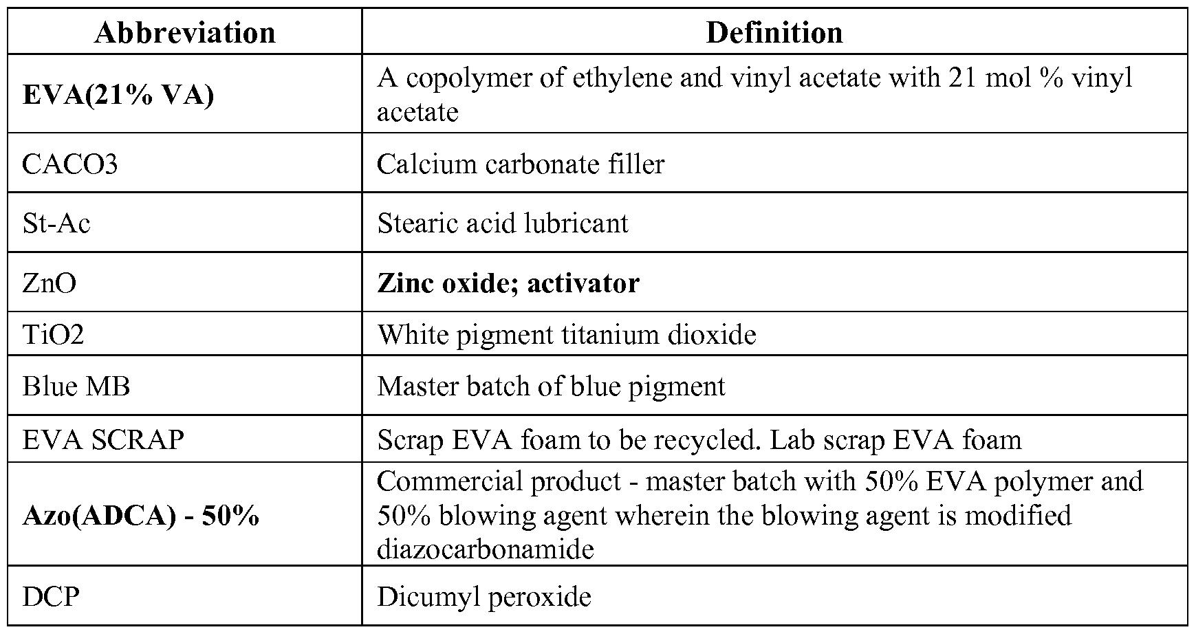 WO2014039218A1 - Eva recycling method - Google Patents