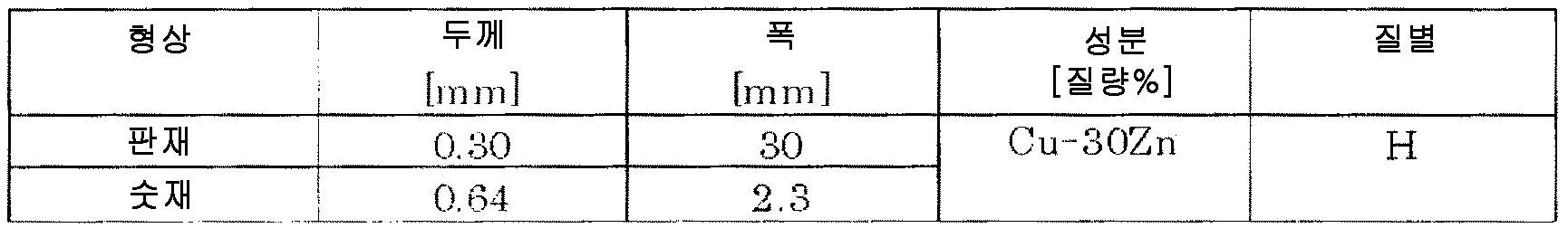 Figure 112014100247711-pct00001