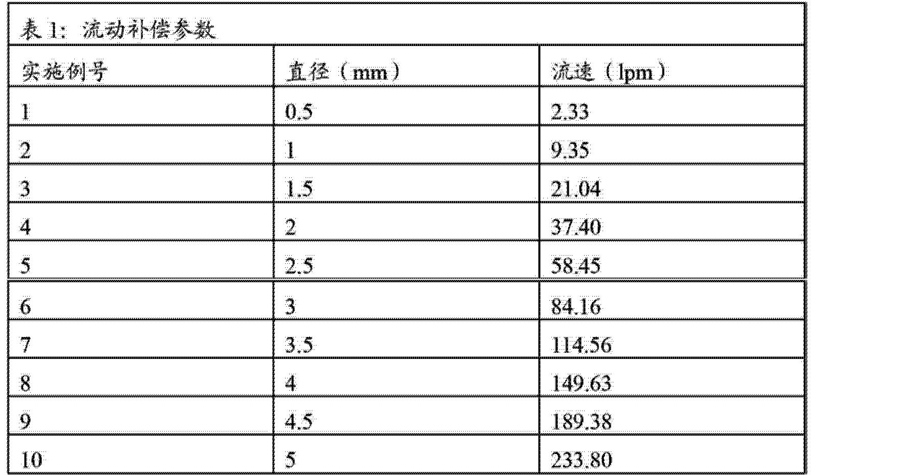 Figure CN103119417AD00091