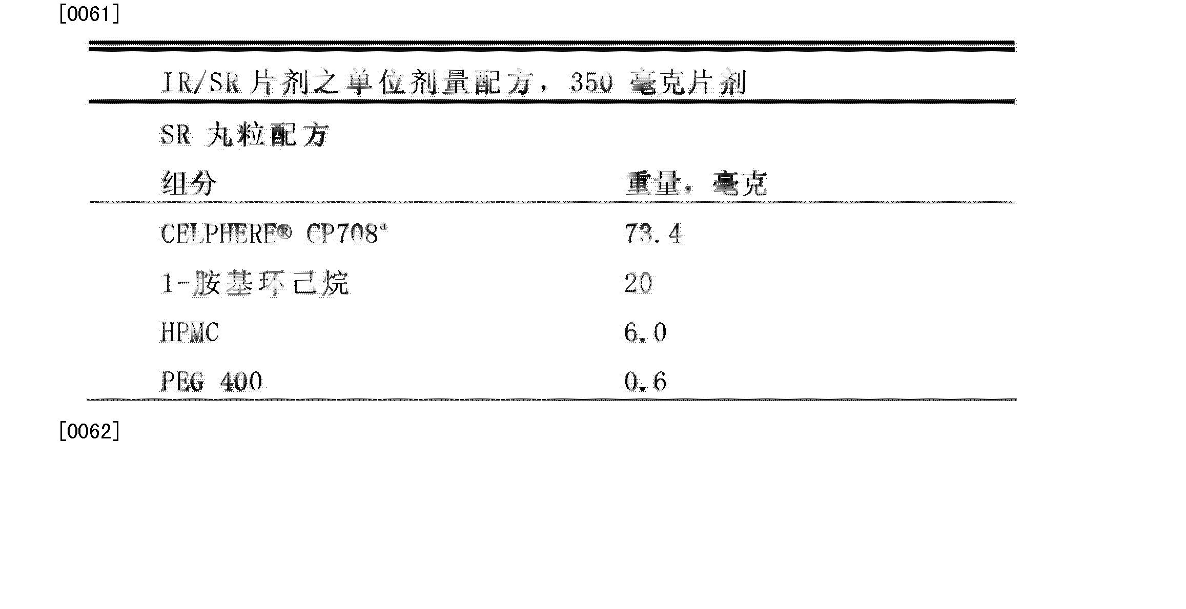 Figure CN102573911BD00142