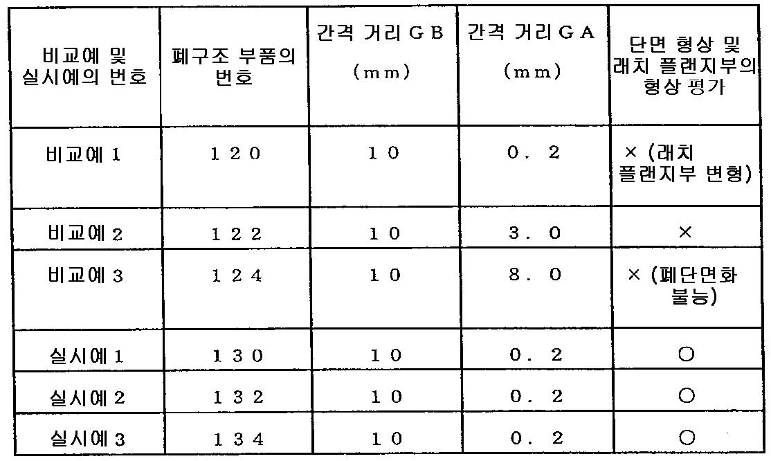 Figure 112014088154511-pat00001