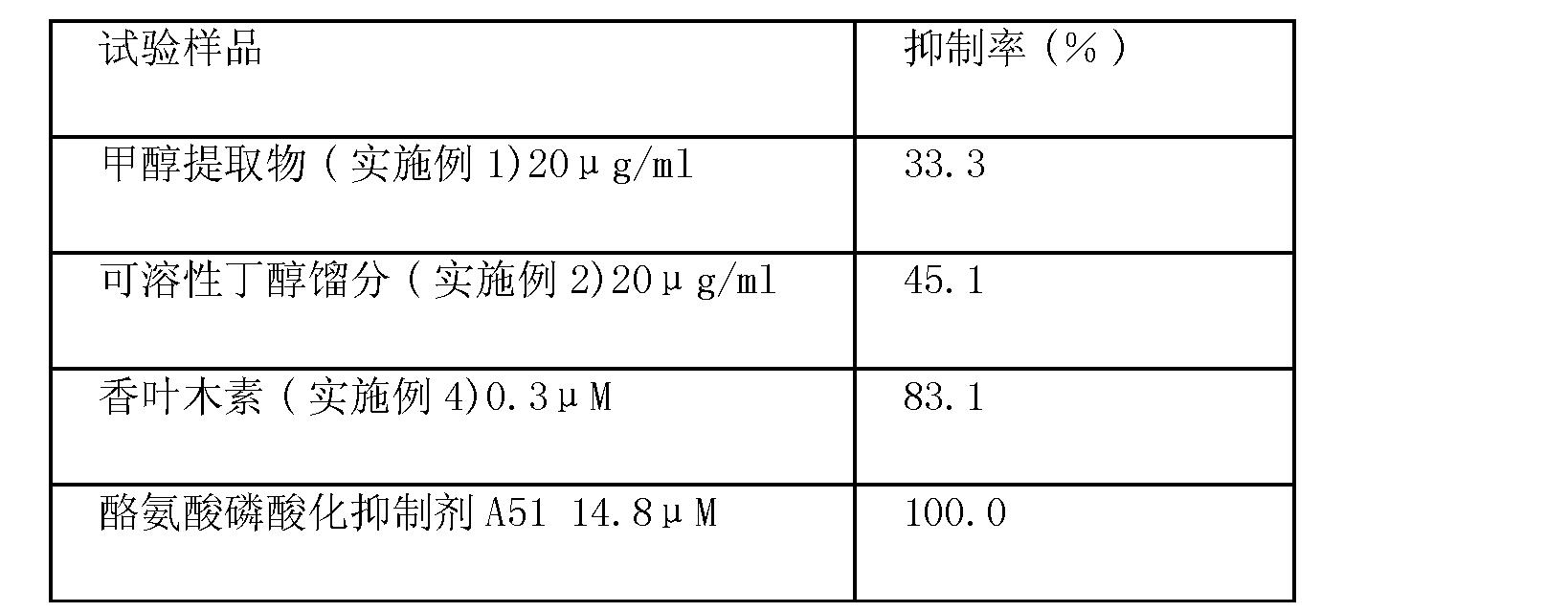 Figure CN101370470BD00151