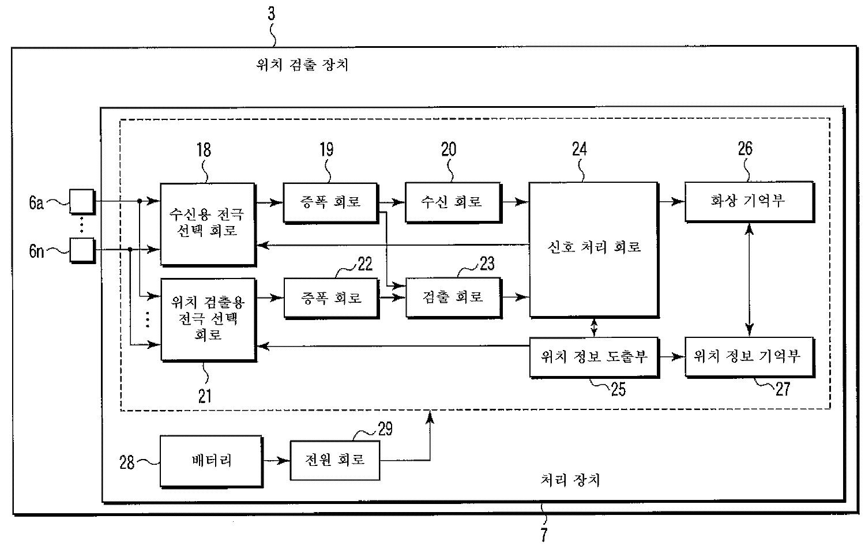 Figure R1020097027008