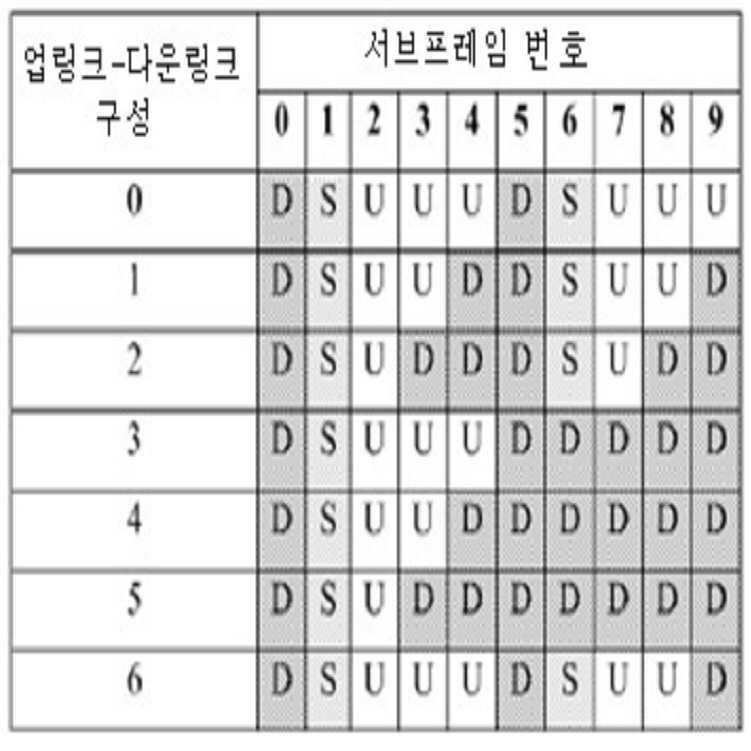 Figure 112015029361236-pct00002