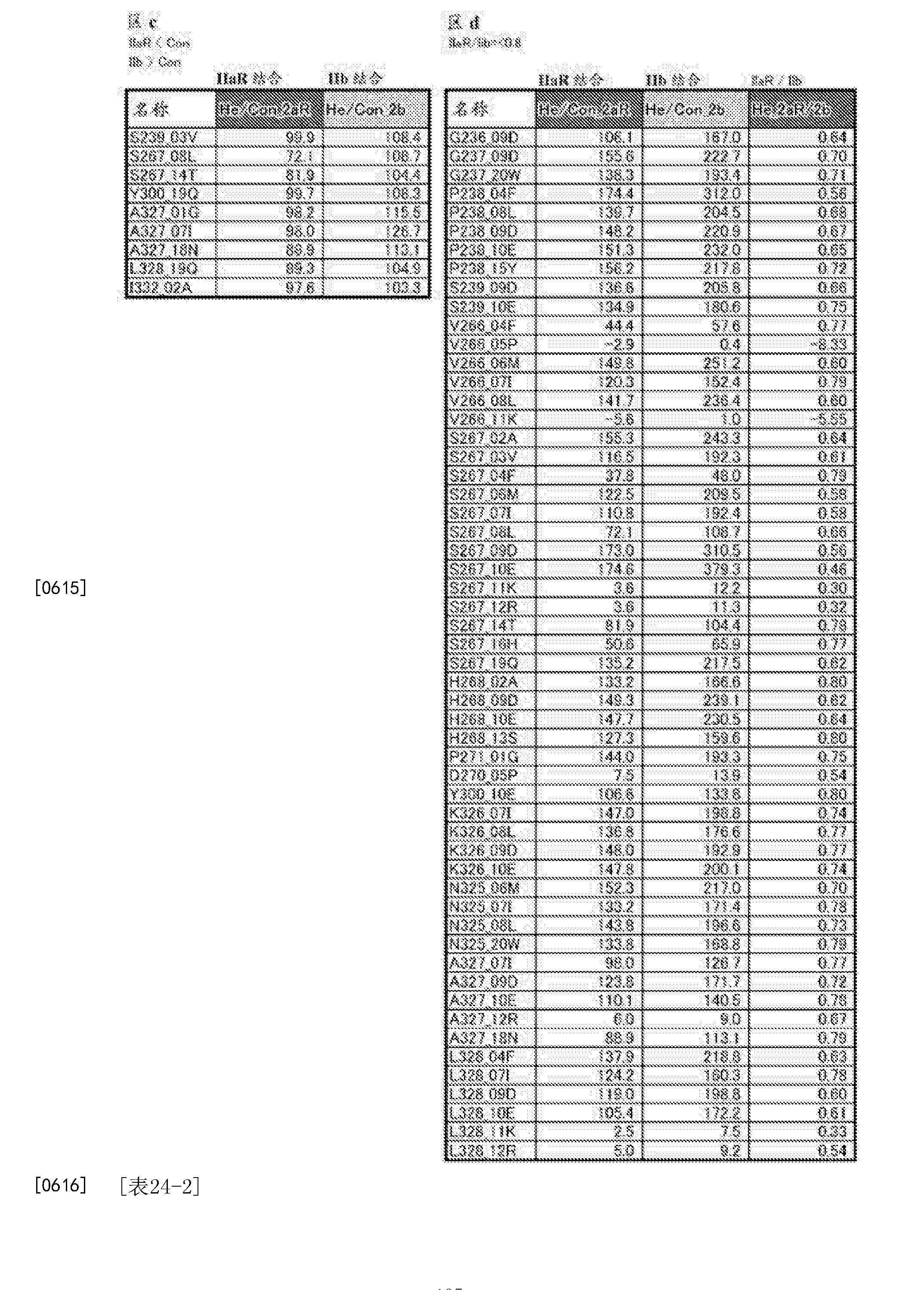 Figure CN105102618BD01051
