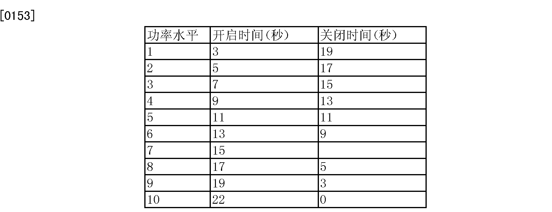 Figure CN103898996AD00211