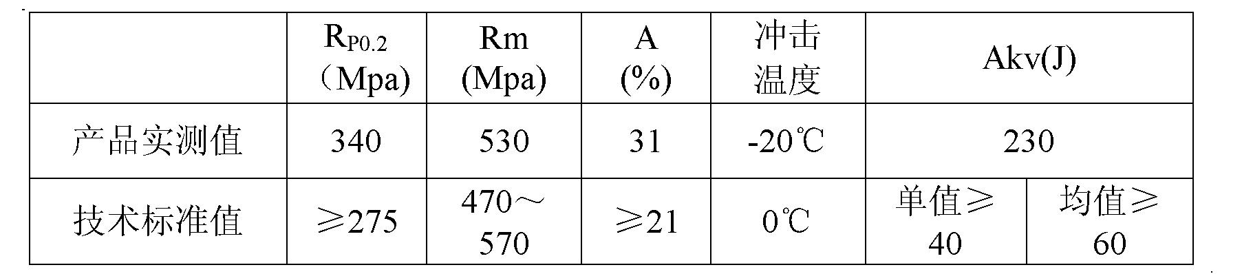 Figure CN102021488BD00121