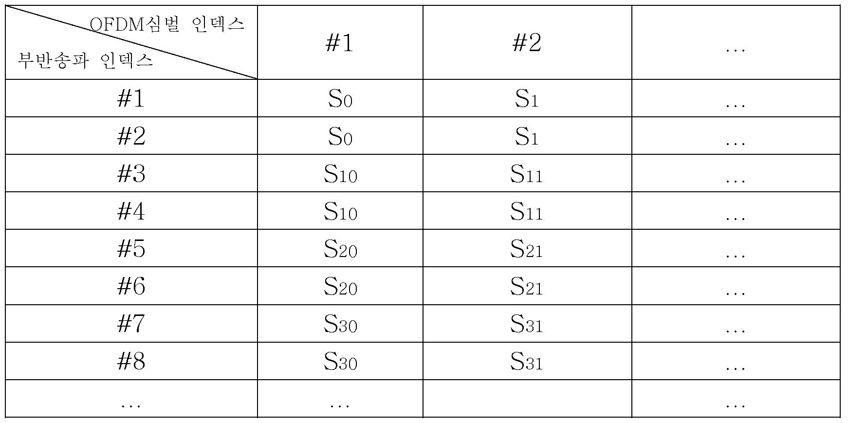 Figure 112007071410497-pat00006