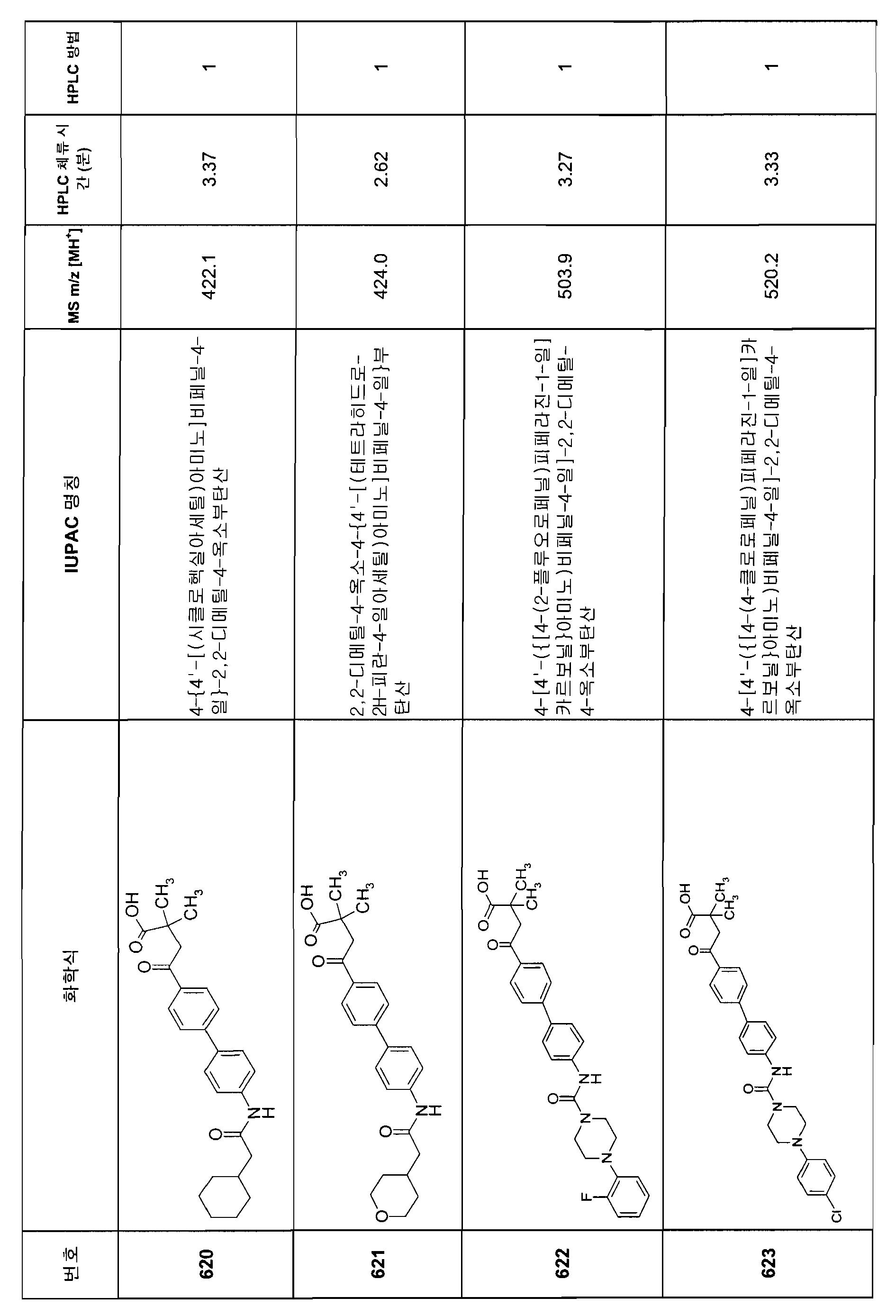 Figure 112007082249387-PCT00340