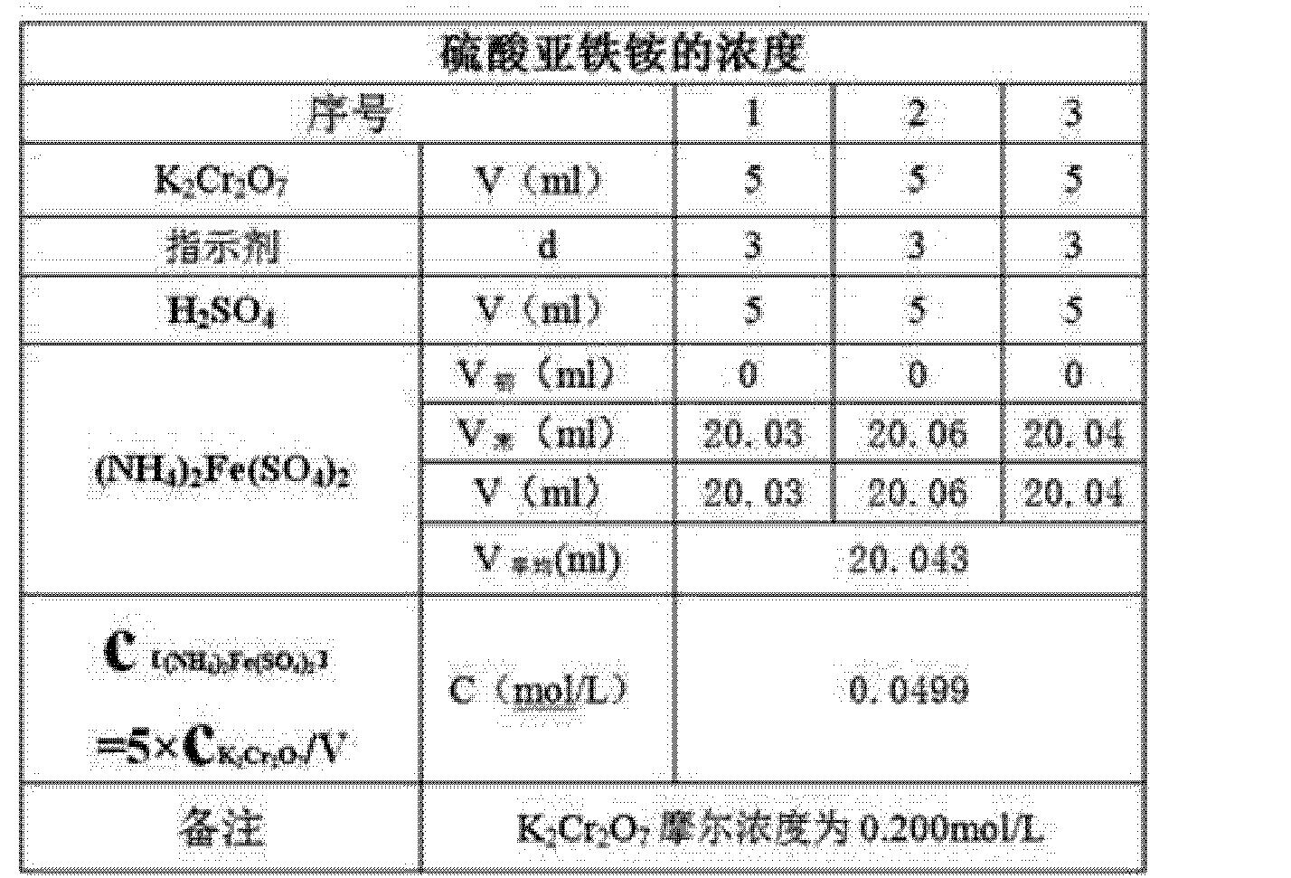 Figure CN104316644AD00071