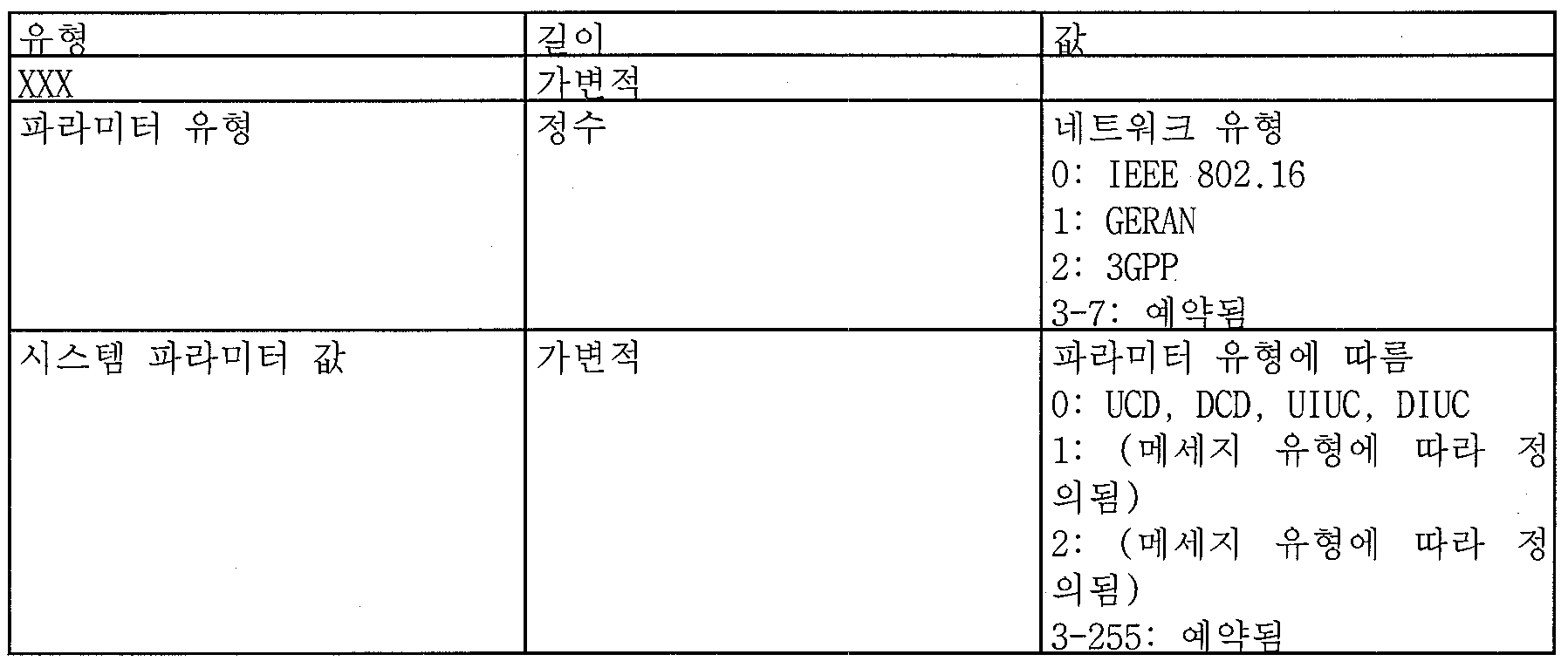 Figure 112010001628923-pct00005