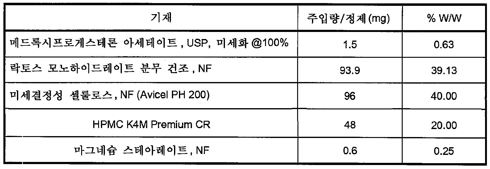 Figure 112009049300571-PCT00005