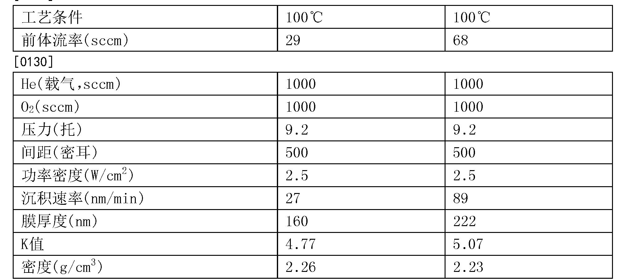 Figure CN104284997BD00222