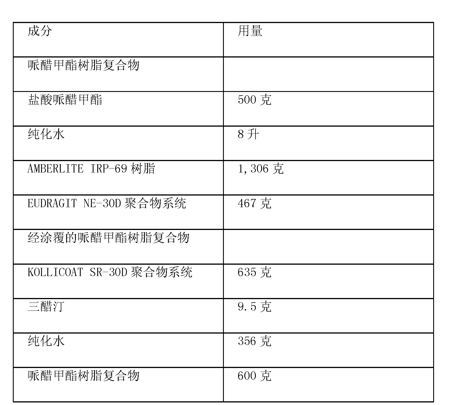 Figure CN102488652BD00211