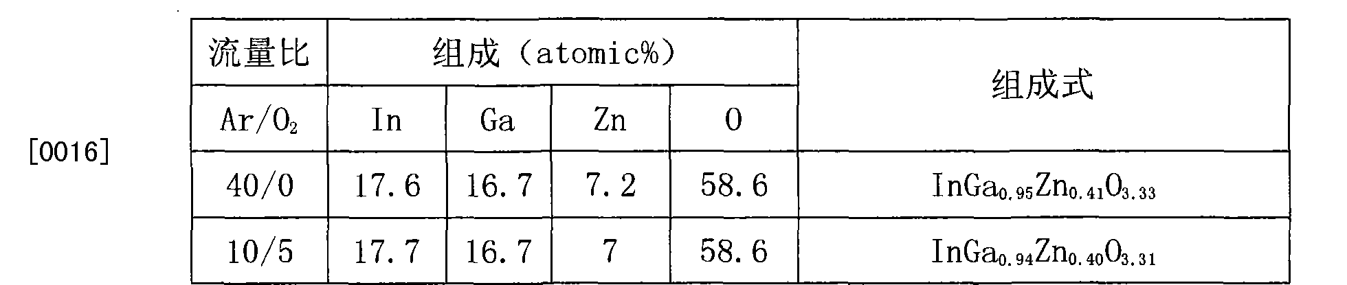 Figure CN101714546BD00051