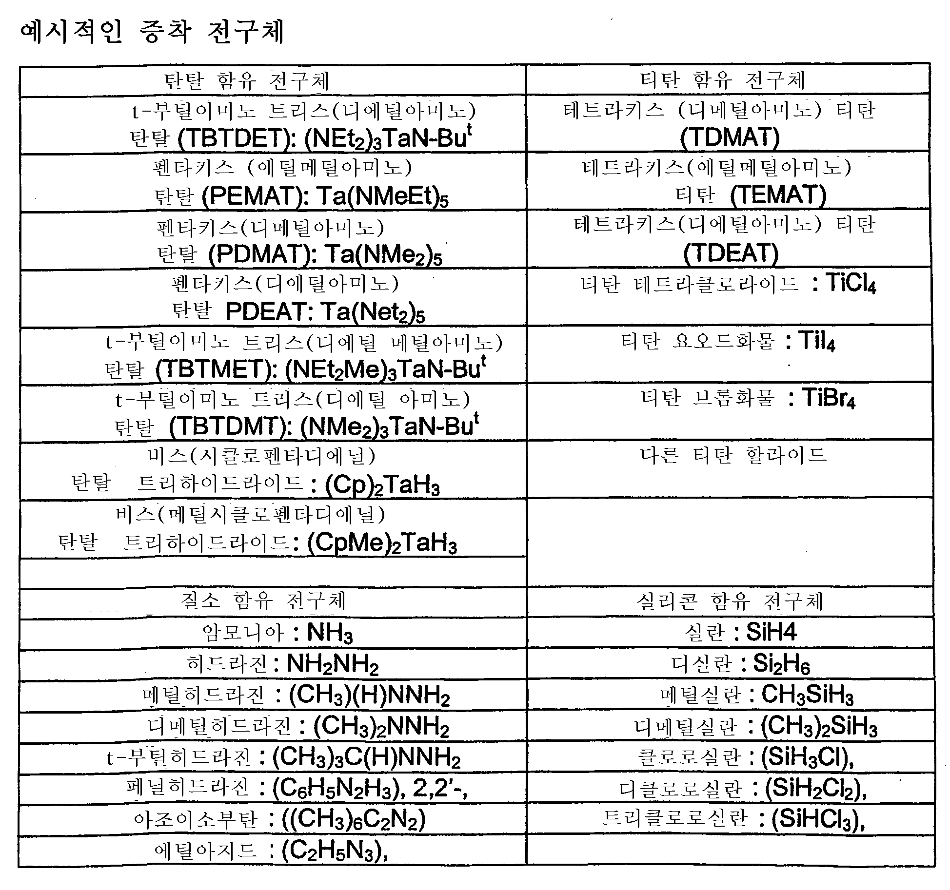 Figure 112004024430124-pct00004