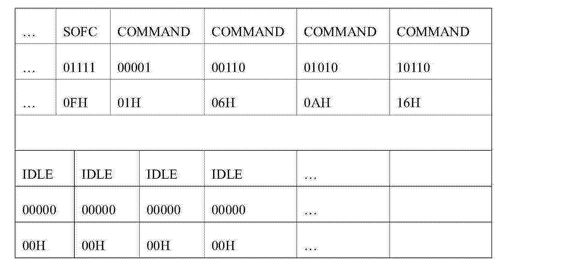 Figure CN105681819AD00161