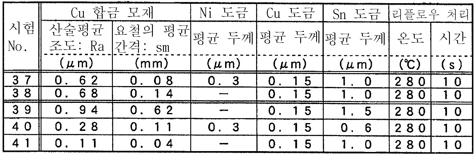 Figure 112007019148251-pct00011