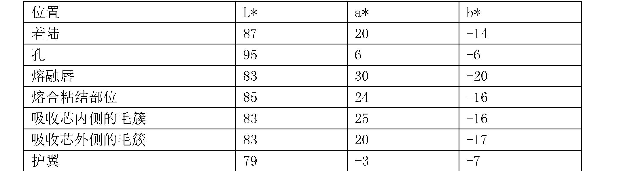 Figure CN107106380AD00493