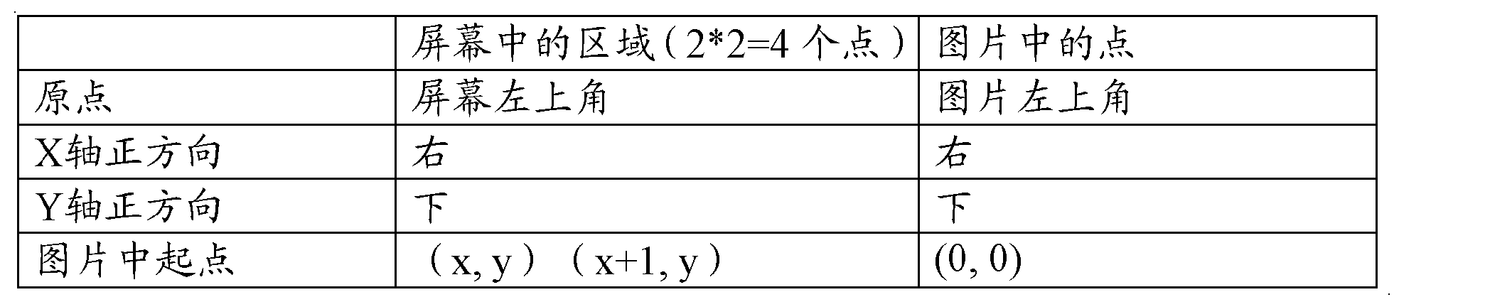 Figure CN102394053AD00091