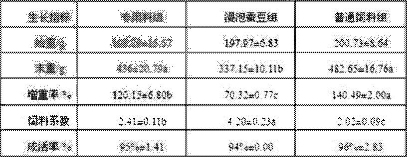 Figure CN103960529BD00061