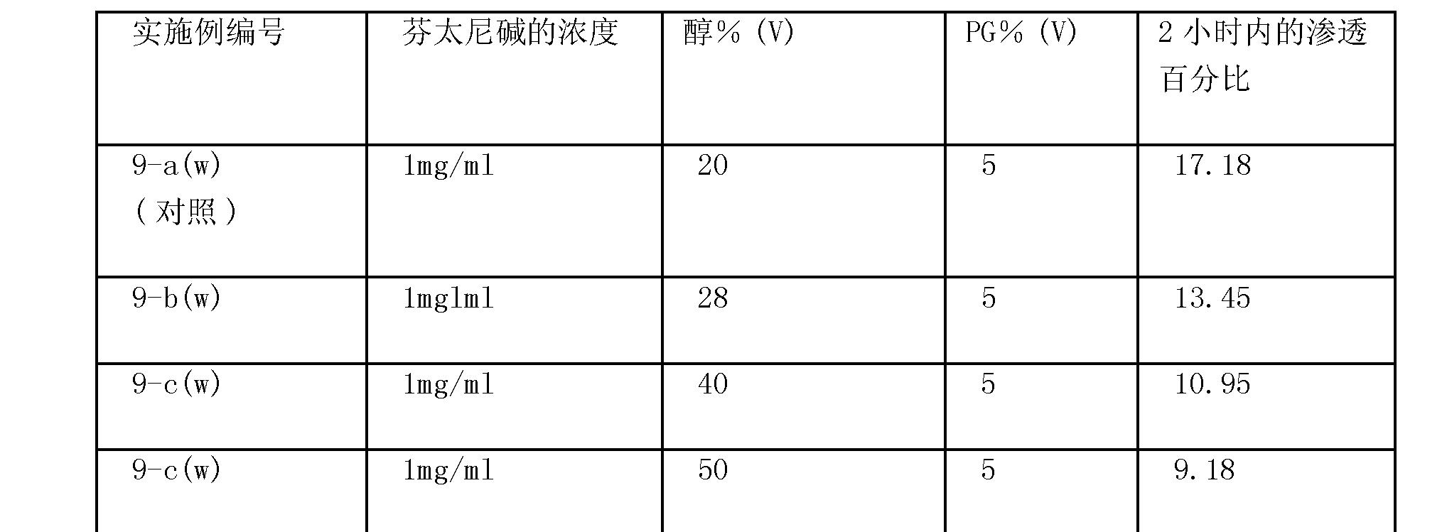Figure CN101378735BD00351
