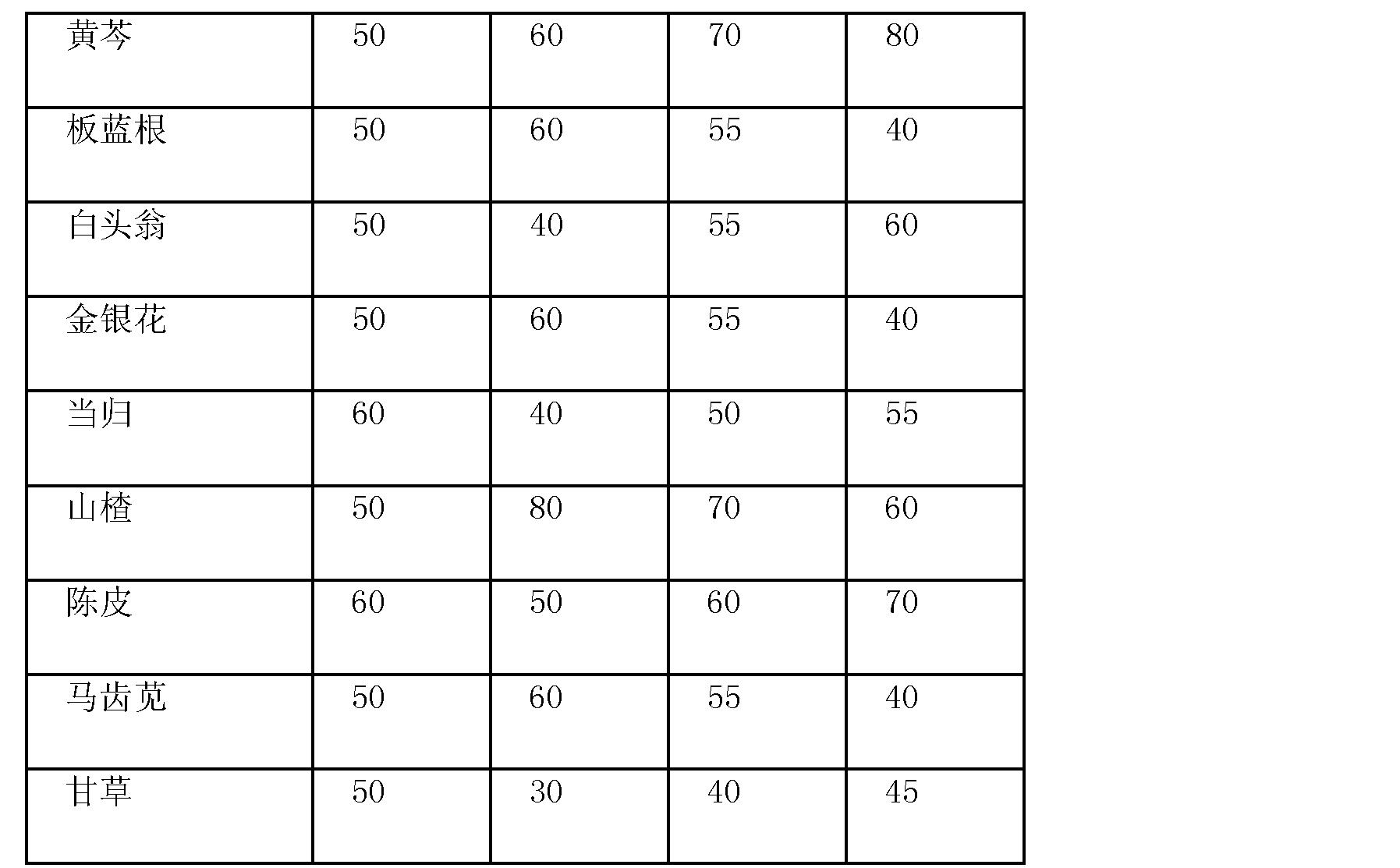 Figure CN102366021AD00111