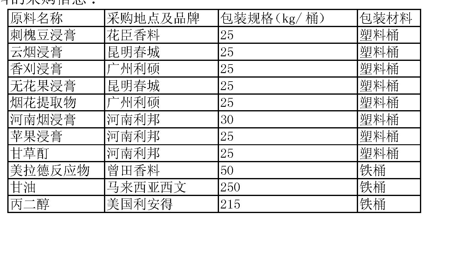 Figure CN102206545AD00062