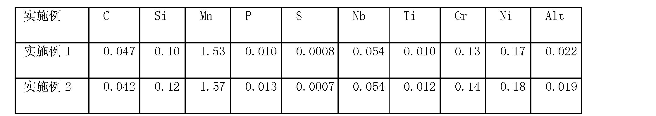 Figure CN101985722BD00061