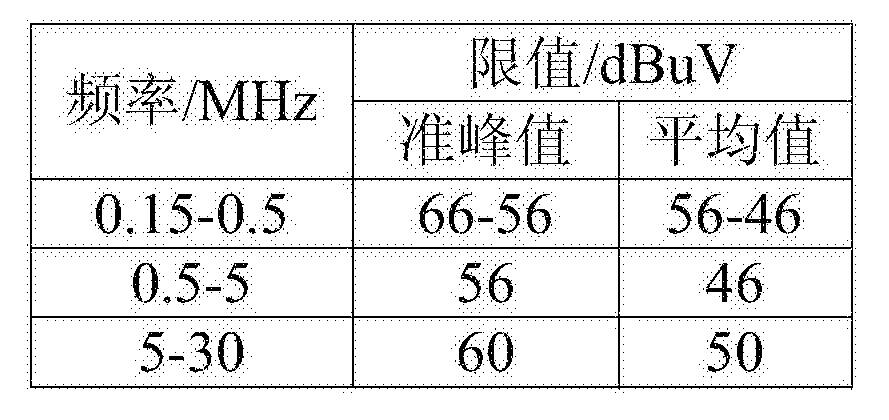Figure CN106452404AD00111