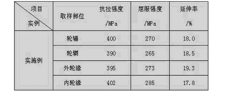 Figure CN104015005AD00061