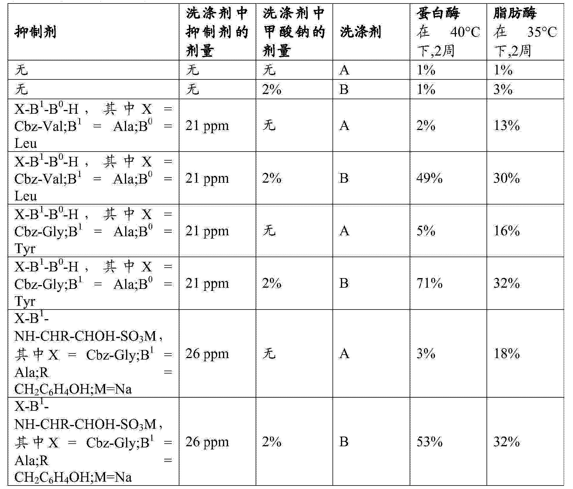 Figure CN103649289AD00141