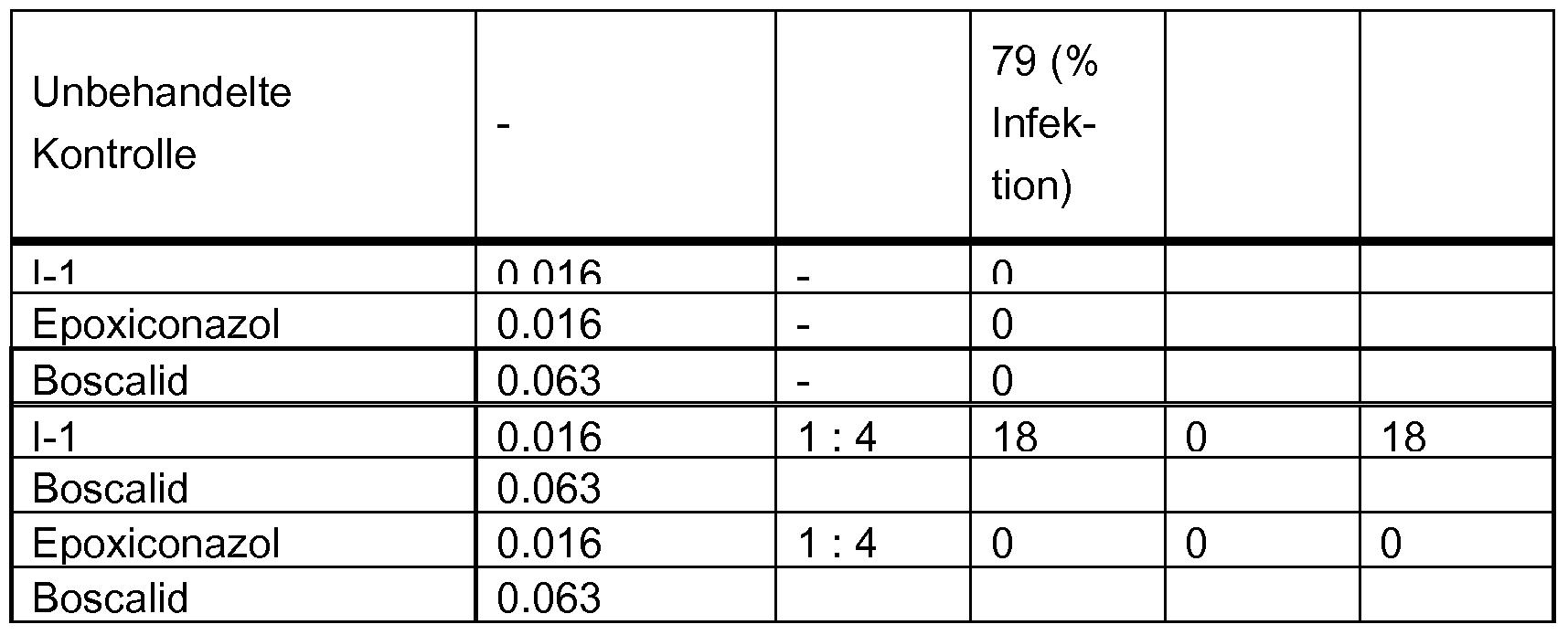 Figure imgf000201_0001