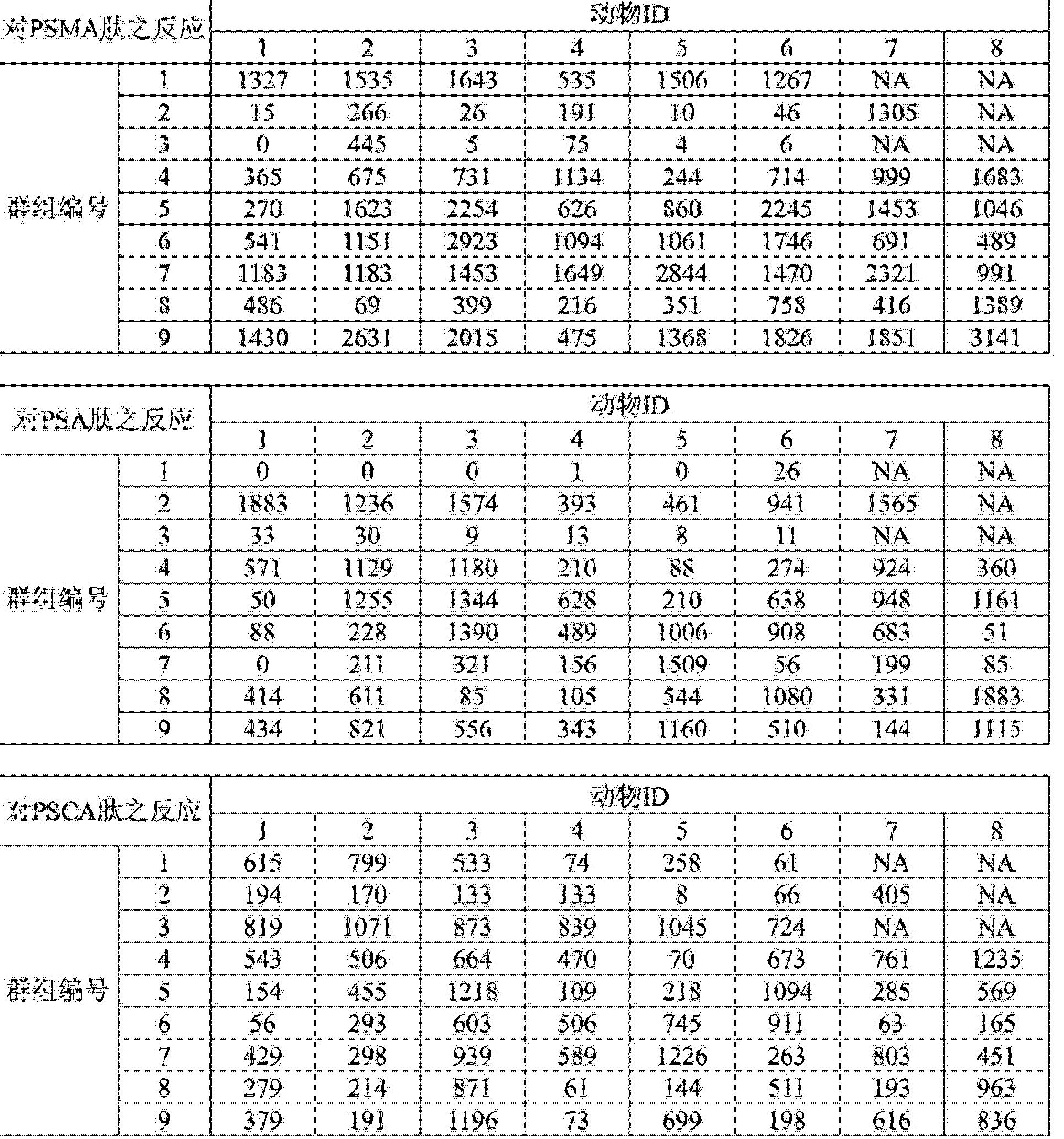 Figure CN104284674AD00951