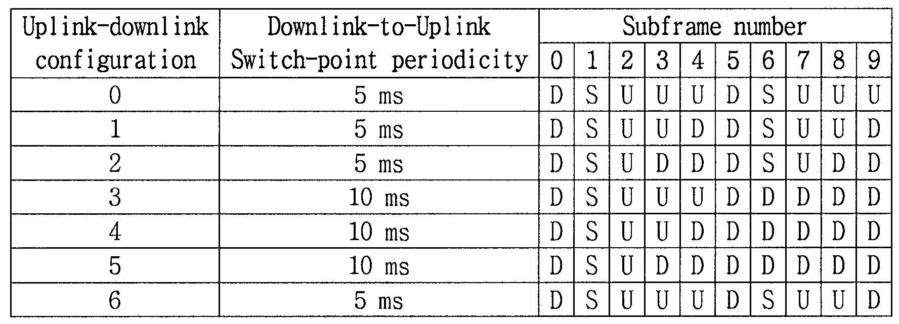 Figure 112015066012139-pct00001