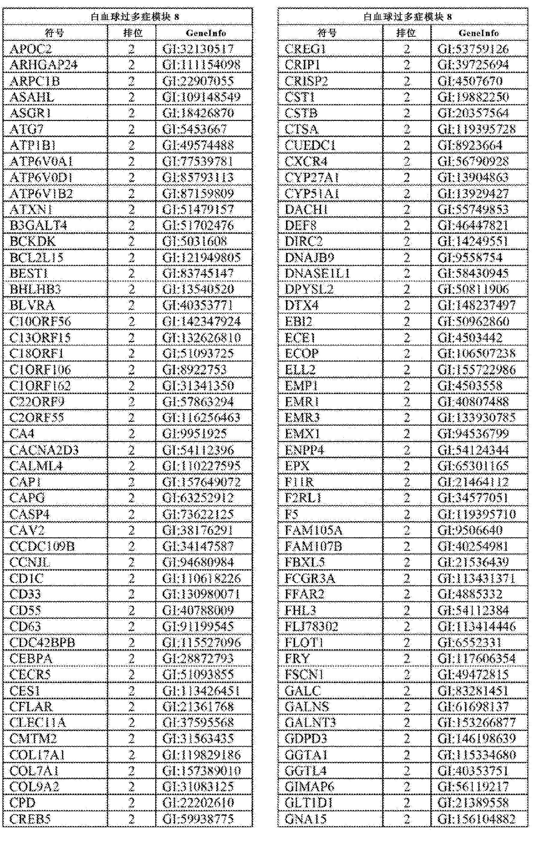 Figure CN102858999AD01981