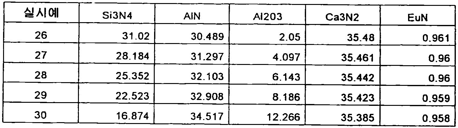 Figure 112012500366502-pct00067
