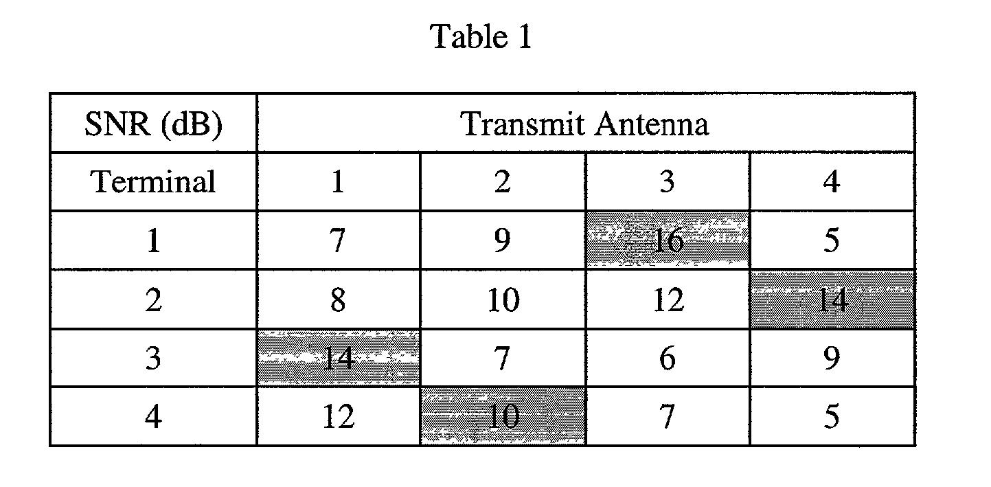 Figure US20030128658A1-20030710-P00001