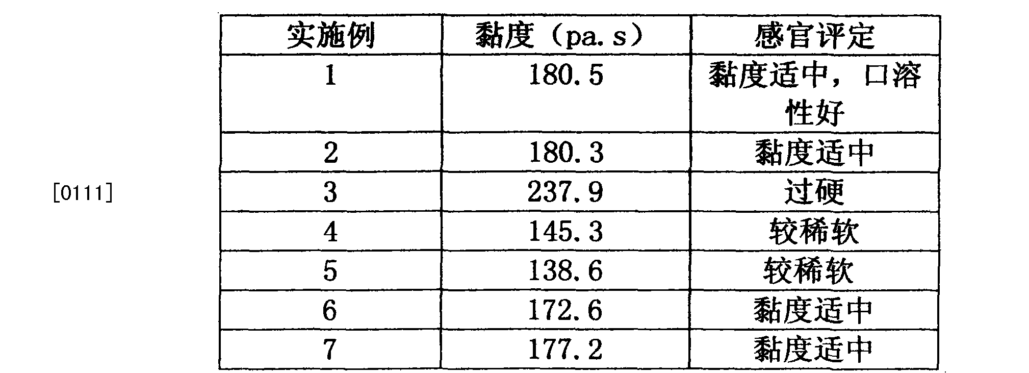Figure CN103284122BD00082