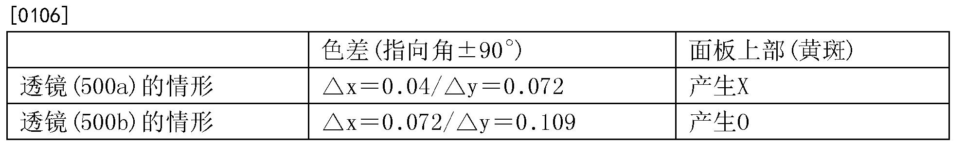 Figure CN105633255BD00102