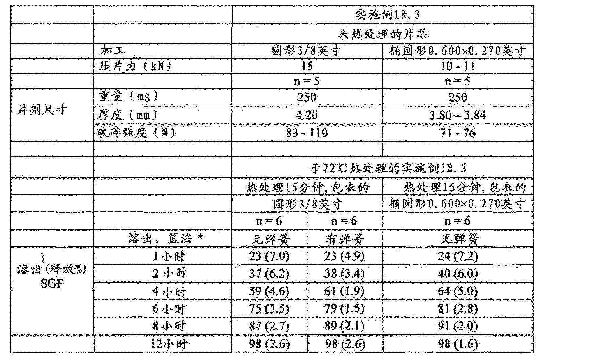Figure CN102657630AD01232