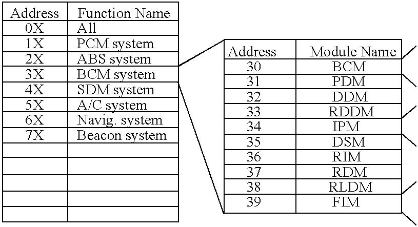 Figure US20050168072A1-20050804-C00001