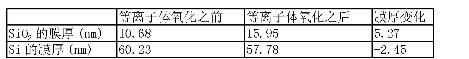 Figure CN101454892BD00121