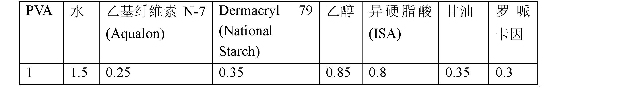 Figure CN102670567AD00471